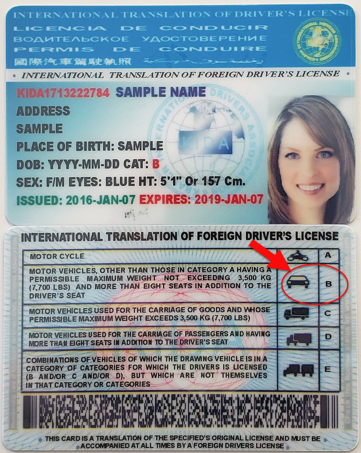 ireland driving license categories